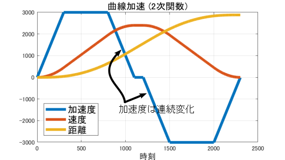https://www.kerislab.jp/posts/2018-04-29-accel-designer1/2nd.png
